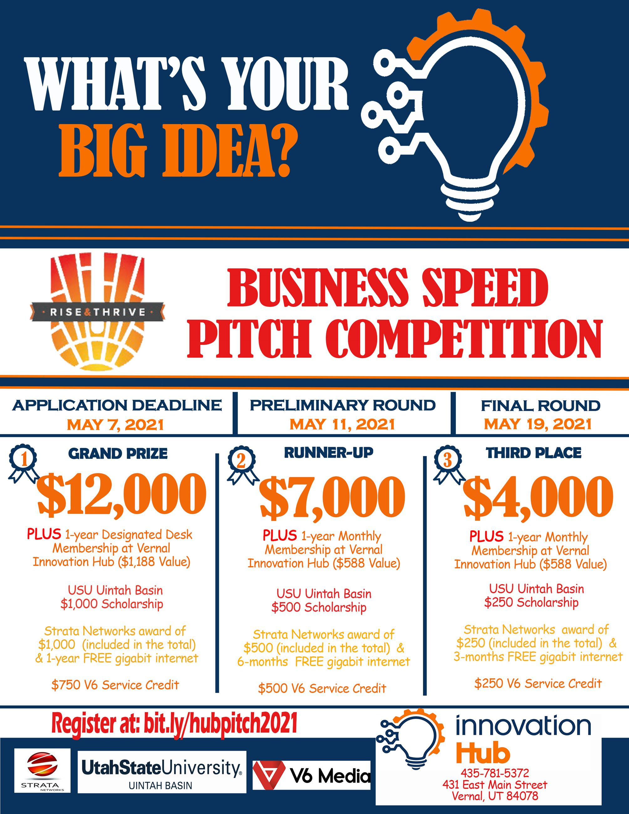 Hub Speed Pitch (1)